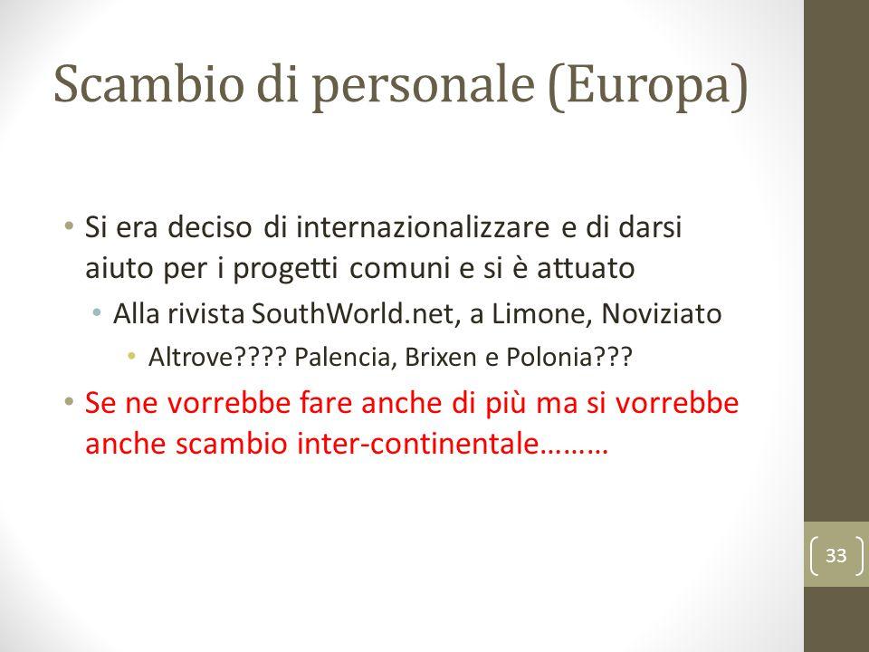 Scambio di personale (Europa) Si era deciso di internazionalizzare e di darsi aiuto per i progetti comuni e si è attuato Alla rivista SouthWorld.net,