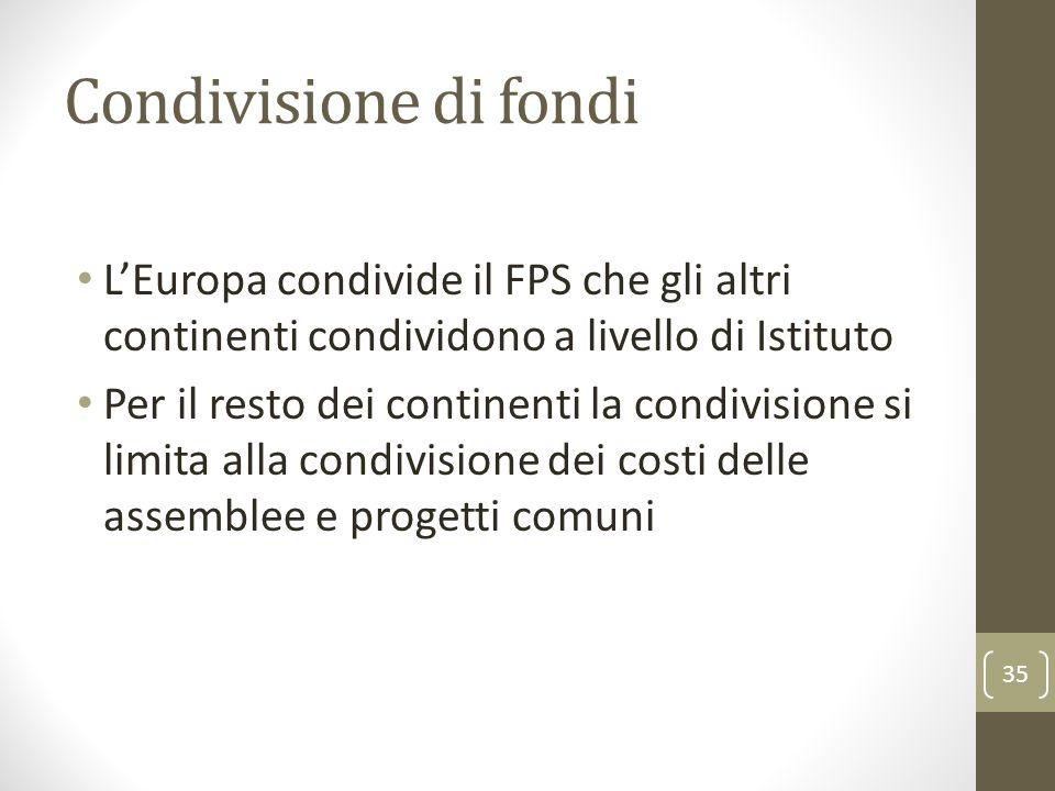 Condivisione di fondi L'Europa condivide il FPS che gli altri continenti condividono a livello di Istituto Per il resto dei continenti la condivisione