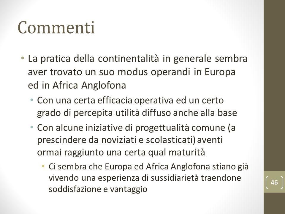 Commenti La pratica della continentalità in generale sembra aver trovato un suo modus operandi in Europa ed in Africa Anglofona Con una certa efficaci