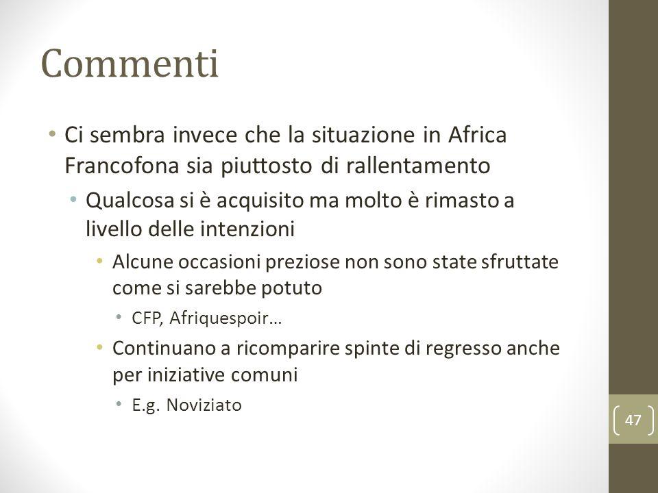 Commenti Ci sembra invece che la situazione in Africa Francofona sia piuttosto di rallentamento Qualcosa si è acquisito ma molto è rimasto a livello d