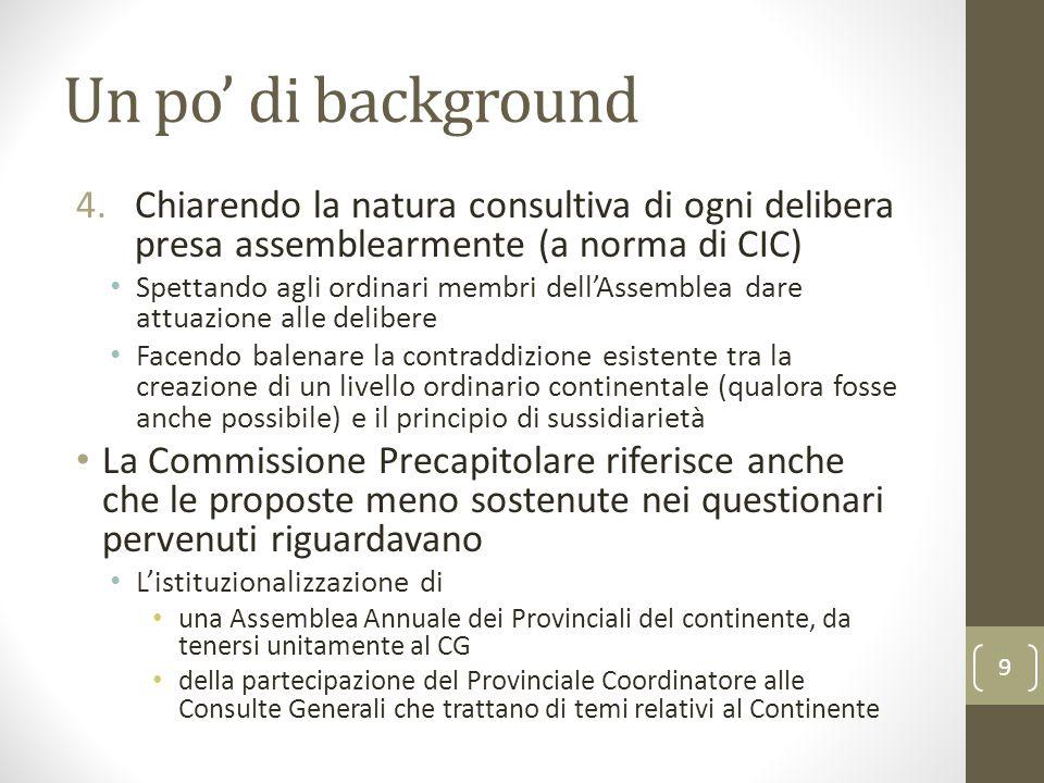 Un po' di background 4.Chiarendo la natura consultiva di ogni delibera presa assemblearmente (a norma di CIC) Spettando agli ordinari membri dell'Asse