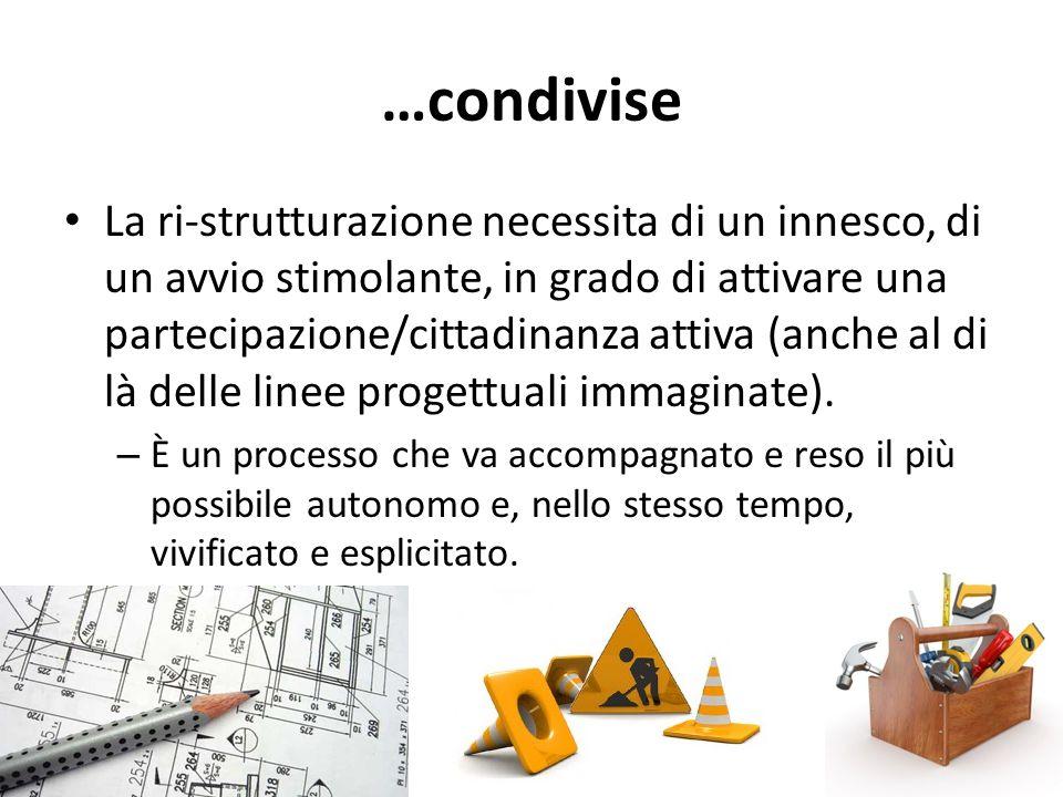 …condivise La ri-strutturazione necessita di un innesco, di un avvio stimolante, in grado di attivare una partecipazione/cittadinanza attiva (anche al di là delle linee progettuali immaginate).