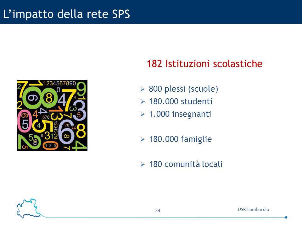 24 USR Lombardia L'impatto della rete SPS 182 Istituzioni scolastiche  800 plessi (scuole)  180.000 studenti  1.000 insegnanti  180.000 famiglie  180 comunità locali
