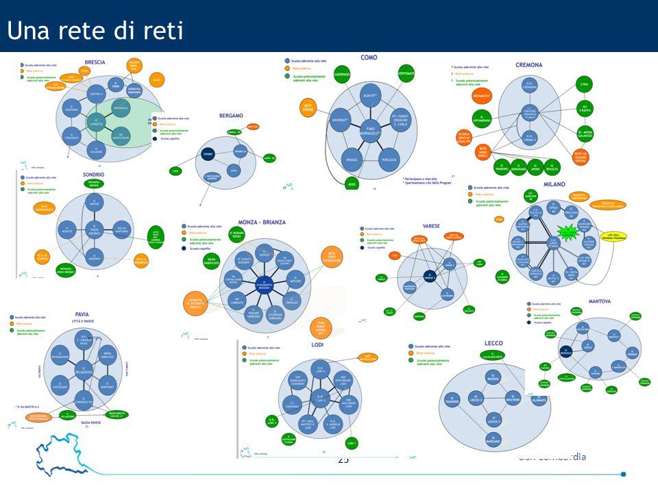 25 USR Lombardia Una rete di reti