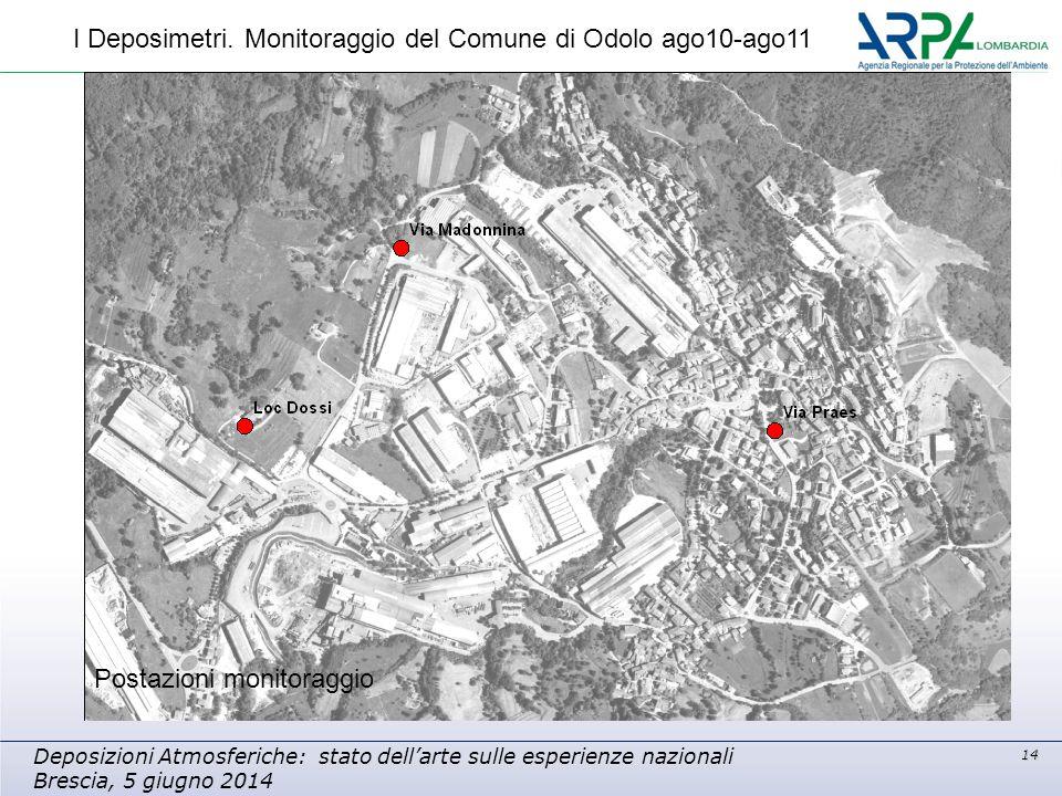 14 Deposizioni Atmosferiche: stato dell'arte sulle esperienze nazionali Brescia, 5 giugno 2014 I Deposimetri. Monitoraggio del Comune di Odolo ago10-a