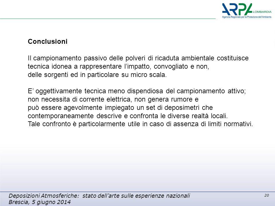 20 Deposizioni Atmosferiche: stato dell'arte sulle esperienze nazionali Brescia, 5 giugno 2014 Conclusioni Il campionamento passivo delle polveri di r