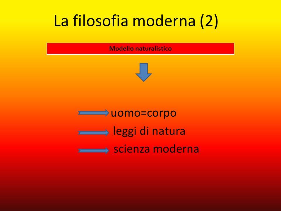 La filosofia moderna (2) uomo=corpo leggi di natura scienza moderna Modello naturalistico