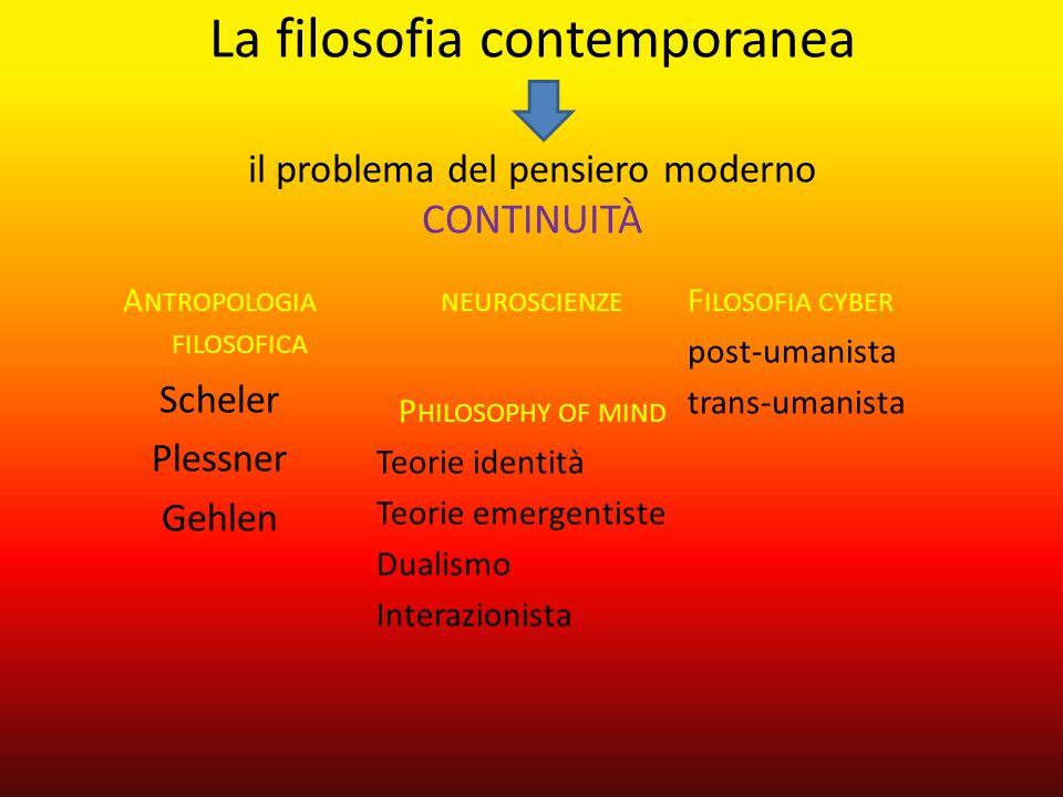 La filosofia contemporanea il problema del pensiero moderno CONTINUITÀ A NTROPOLOGIA FILOSOFICA Scheler Plessner Gehlen NEUROSCIENZE P HILOSOPHY OF MI