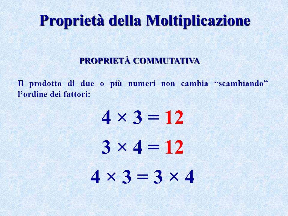 """Proprietà della Moltiplicazione Il prodotto di due o più numeri non cambia """"scambiando"""" l'ordine dei fattori: 4 × 3 = 12 3 × 4 = 12 4 × 3 = 3 × 4 PROP"""