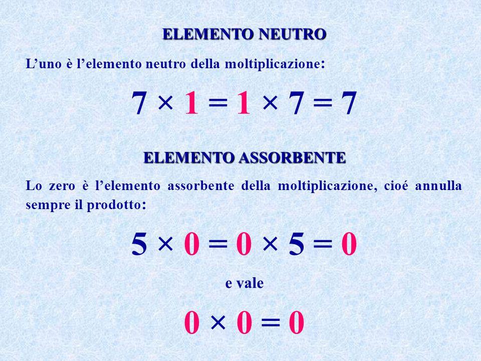ELEMENTO NEUTRO L'uno è l'elemento neutro della moltiplicazione : 7 × 1 = 1 × 7 = 7 ELEMENTO ASSORBENTE Lo zero è l'elemento assorbente della moltipli