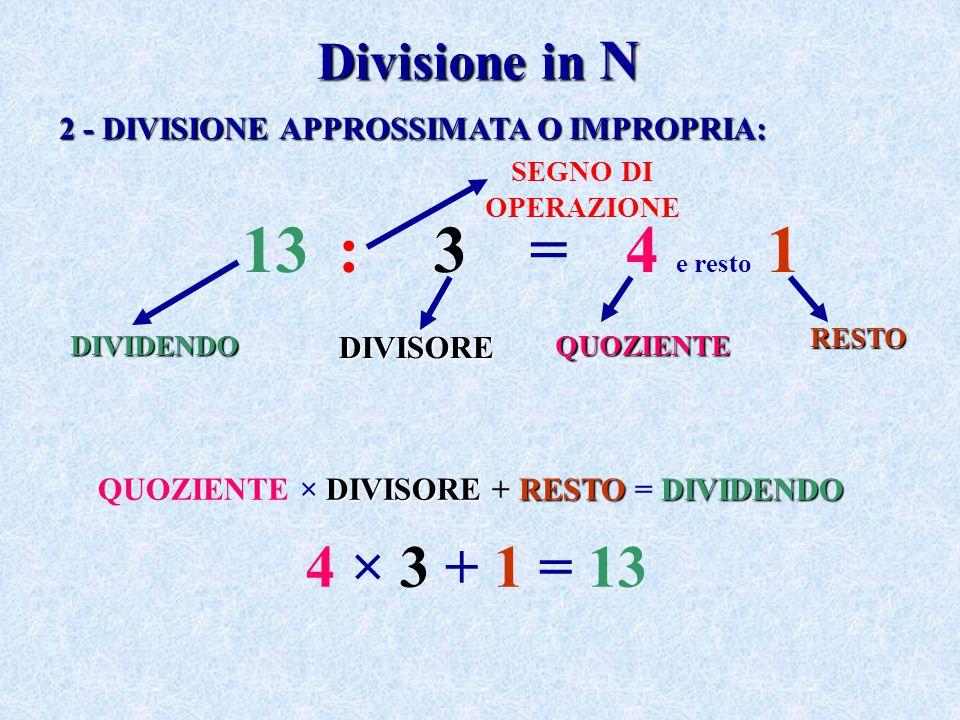 Divisione in N 2 - DIVISIONE APPROSSIMATA O IMPROPRIA: DIVISORERESTODIVIDENDO QUOZIENTE × DIVISORE + RESTO = DIVIDENDO 4 × 3 + 1 = 13 SEGNO DI OPERAZI