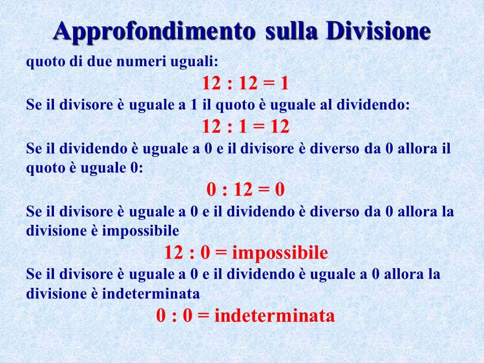 Approfondimento sulla Divisione quoto di due numeri uguali: 12 : 12 = 1 Se il divisore è uguale a 1 il quoto è uguale al dividendo: 12 : 1 = 12 Se il
