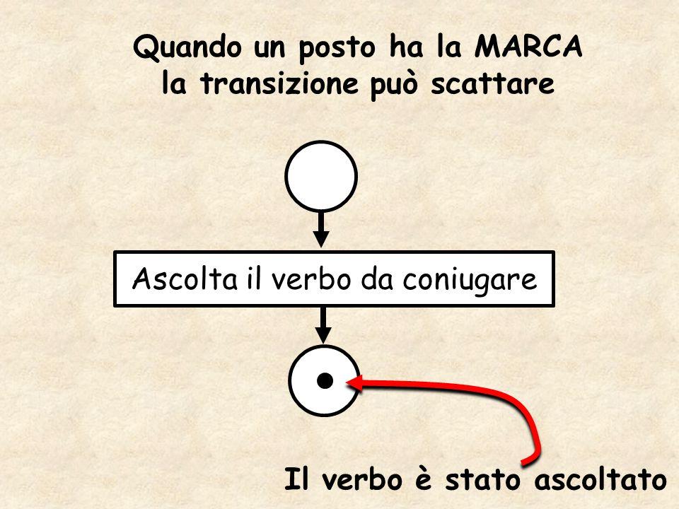 Quando un posto ha la MARCA la transizione può scattare Ascolta il verbo da coniugare Il verbo è stato ascoltato
