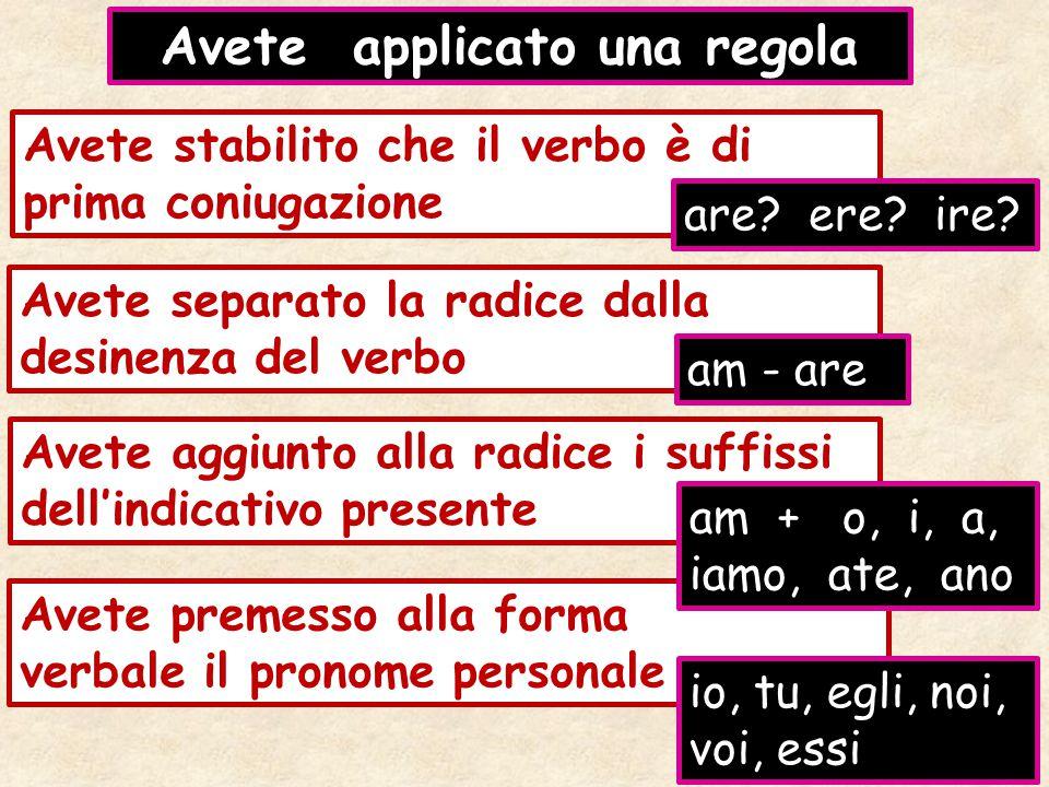 Avete applicato una regola Avete stabilito che il verbo è di prima coniugazione Avete separato la radice dalla desinenza del verbo am - are Avete aggi