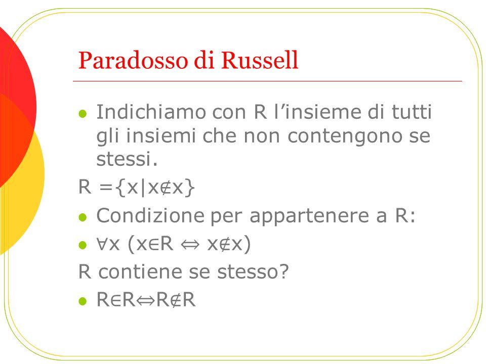 Paradosso di Russell Indichiamo con R l'insieme di tutti gli insiemi che non contengono se stessi. R ={x|x ∉ x} Condizione per appartenere a R: ∀ x (x