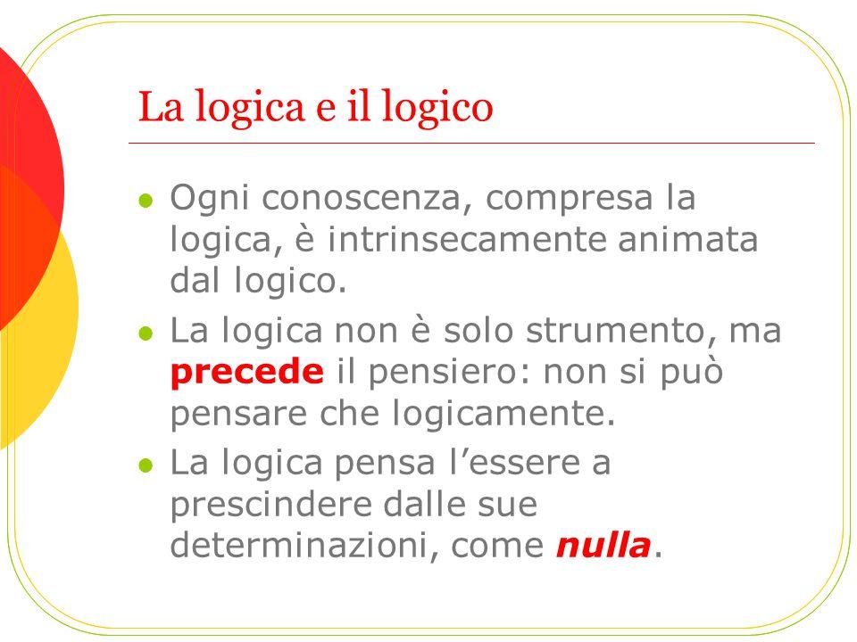La logica e il logico Ogni conoscenza, compresa la logica, è intrinsecamente animata dal logico. La logica non è solo strumento, ma precede il pensier