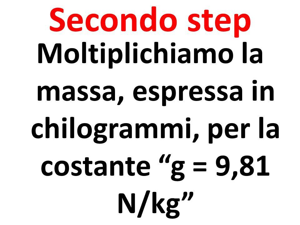 """Secondo step Moltiplichiamo la massa, espressa in chilogrammi, per la costante """"g = 9,81 N/kg"""""""