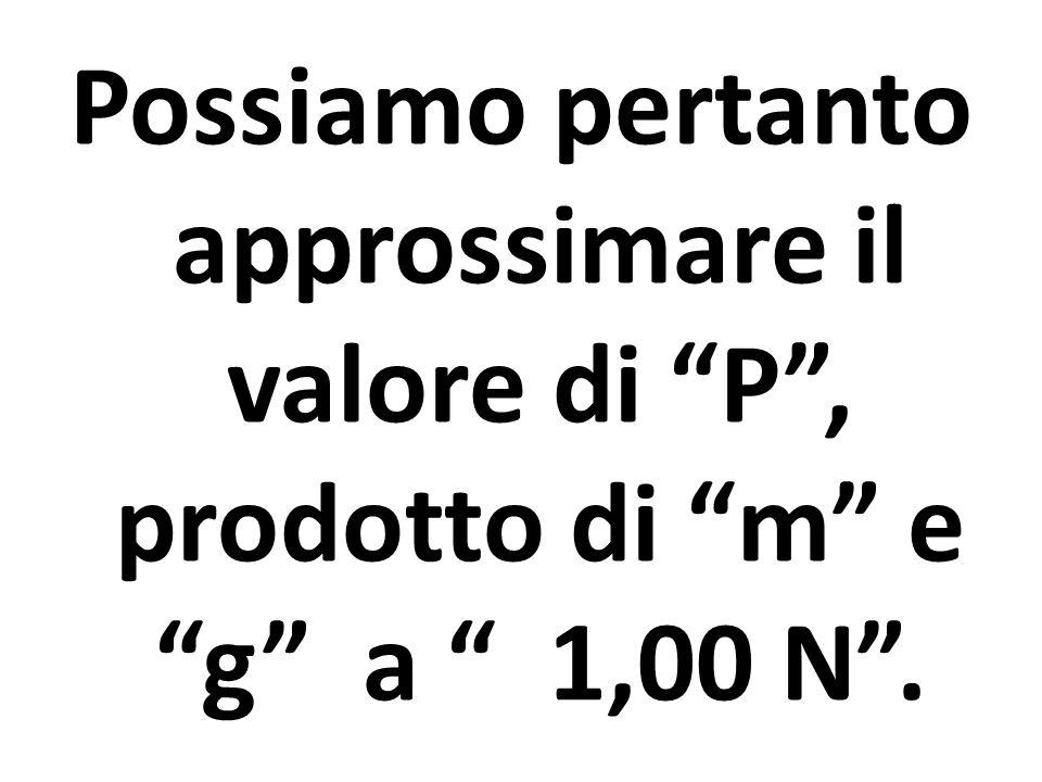 """Possiamo pertanto approssimare il valore di """"P"""", prodotto di """"m"""" e """"g"""" a """" 1,00 N""""."""