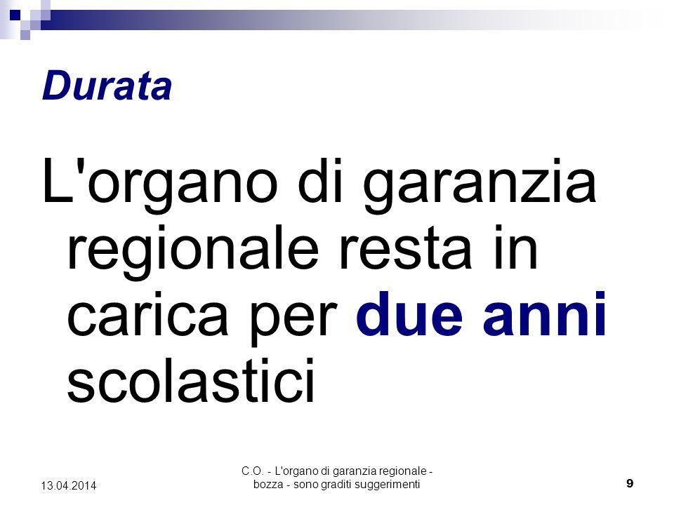 C.O. - L'organo di garanzia regionale - bozza - sono graditi suggerimenti9 13.04.2014 Durata L'organo di garanzia regionale resta in carica per due an