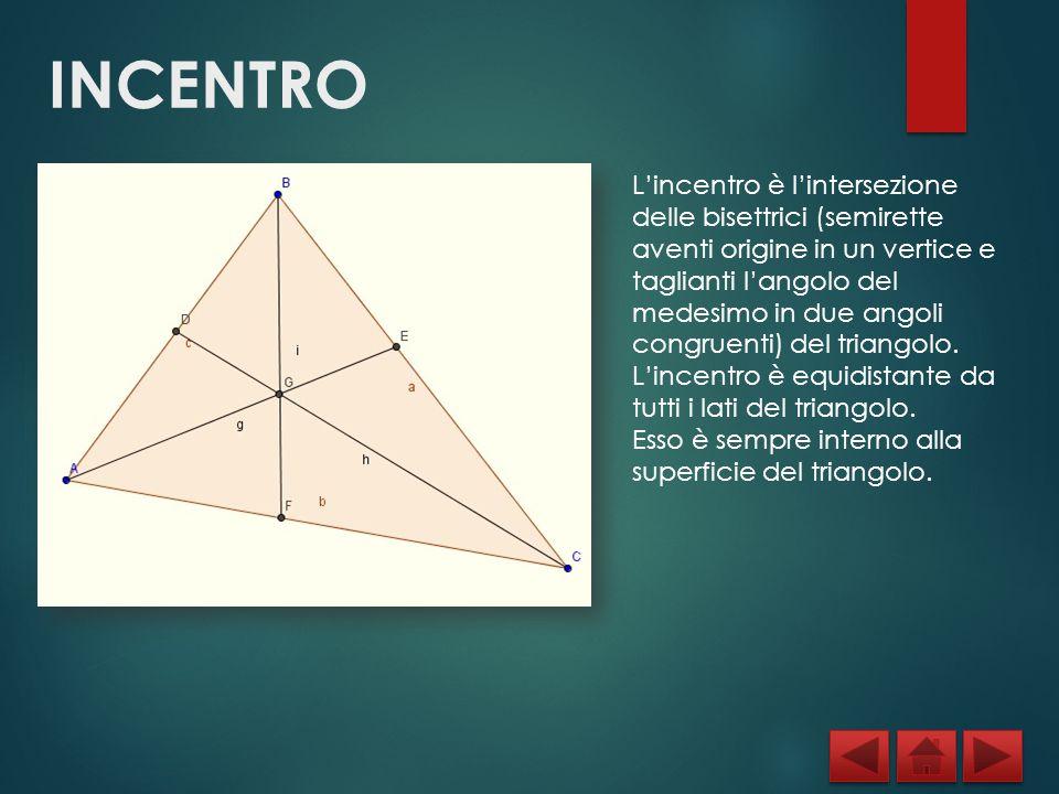 INCENTRO L'incentro è l'intersezione delle bisettrici (semirette aventi origine in un vertice e taglianti l'angolo del medesimo in due angoli congruen