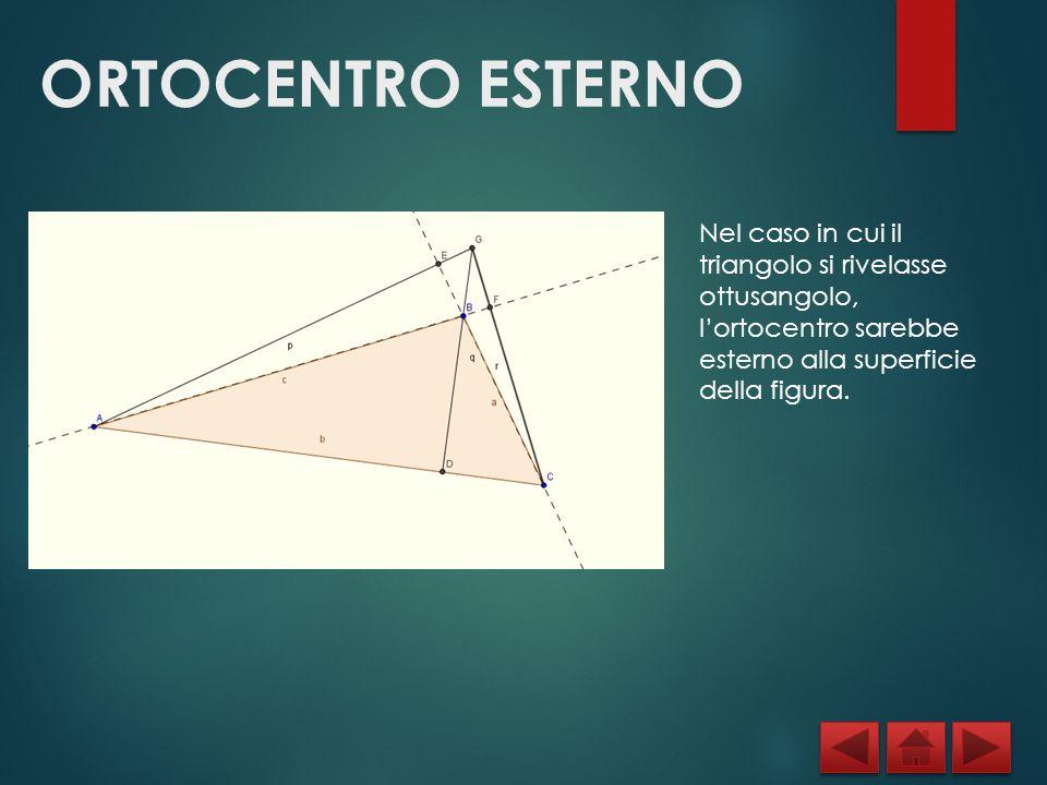 ORTOCENTRO ESTERNO Nel caso in cui il triangolo si rivelasse ottusangolo, l'ortocentro sarebbe esterno alla superficie della figura.