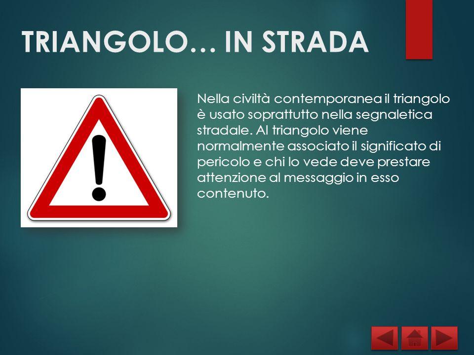 TRIANGOLO… IN STRADA Nella civiltà contemporanea il triangolo è usato soprattutto nella segnaletica stradale. Al triangolo viene normalmente associato