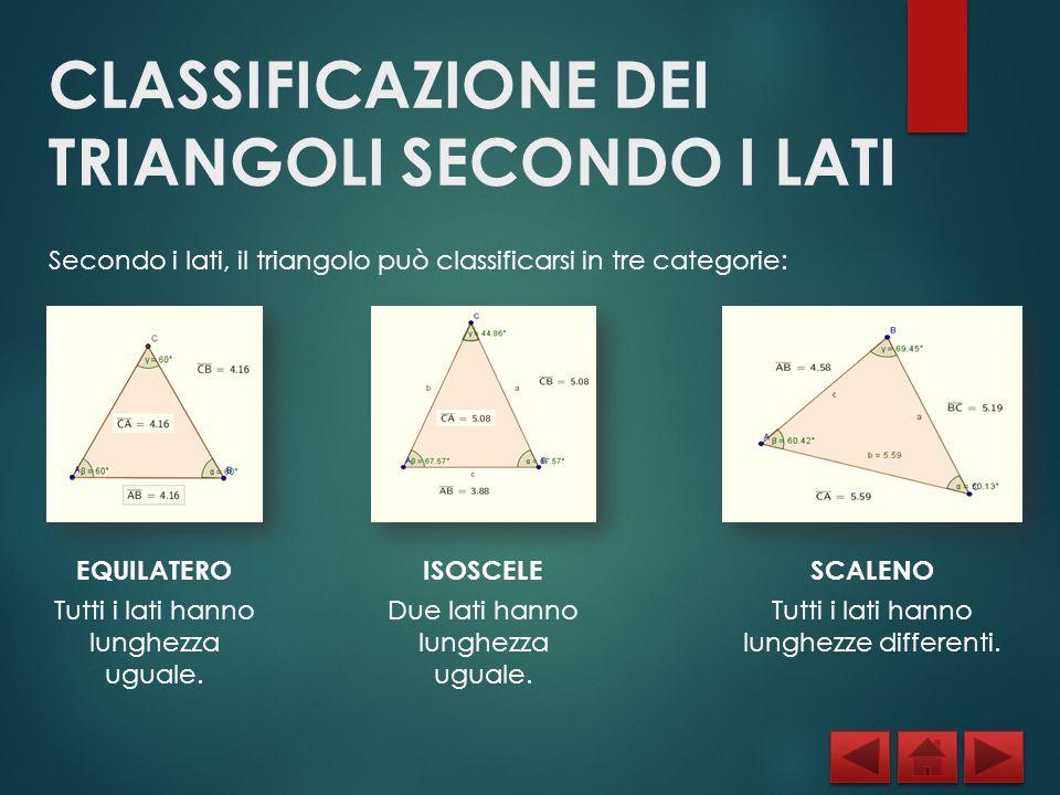 CLASSIFICAZIONE DEI TRIANGOLI SECONDO I LATI Secondo i lati, il triangolo può classificarsi in tre categorie: EQUILATERO Tutti i lati hanno lunghezza