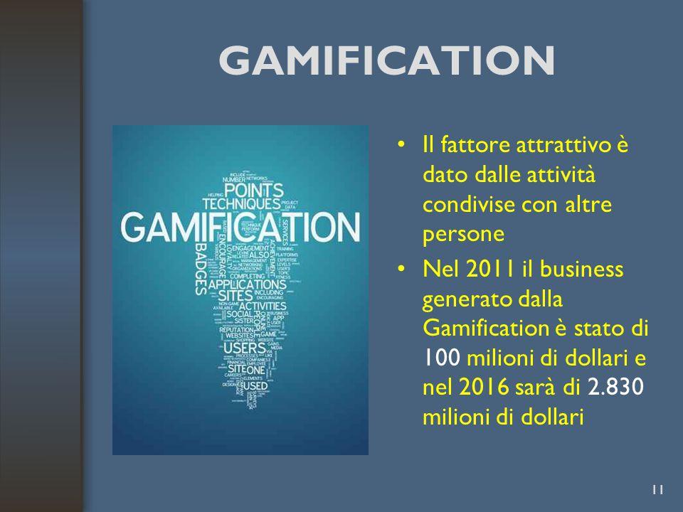 GAMIFICATION Il fattore attrattivo è dato dalle attività condivise con altre persone Nel 2011 il business generato dalla Gamification è stato di 100 milioni di dollari e nel 2016 sarà di 2.830 milioni di dollari 11