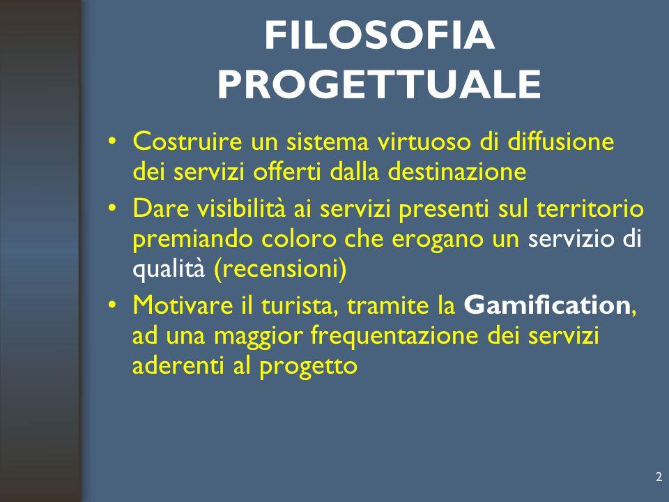 DINAMICHE DI GIOCO RICOMPENSA STATUS CONQUISTA IDENTITA' COMPETIZIONE ALTRUISMO 13