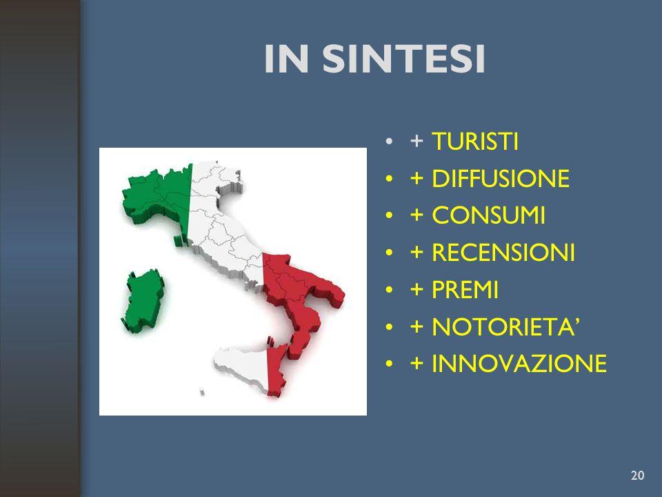 IN SINTESI + TURISTI + DIFFUSIONE + CONSUMI + RECENSIONI + PREMI + NOTORIETA' + INNOVAZIONE 20