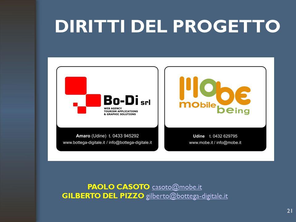 DIRITTI DEL PROGETTO 21 PAOLO CASOTO casoto@mobe.itcasoto@mobe.it GILBERTO DEL PIZZO gilberto@bottega-digitale.itgilberto@bottega-digitale.it