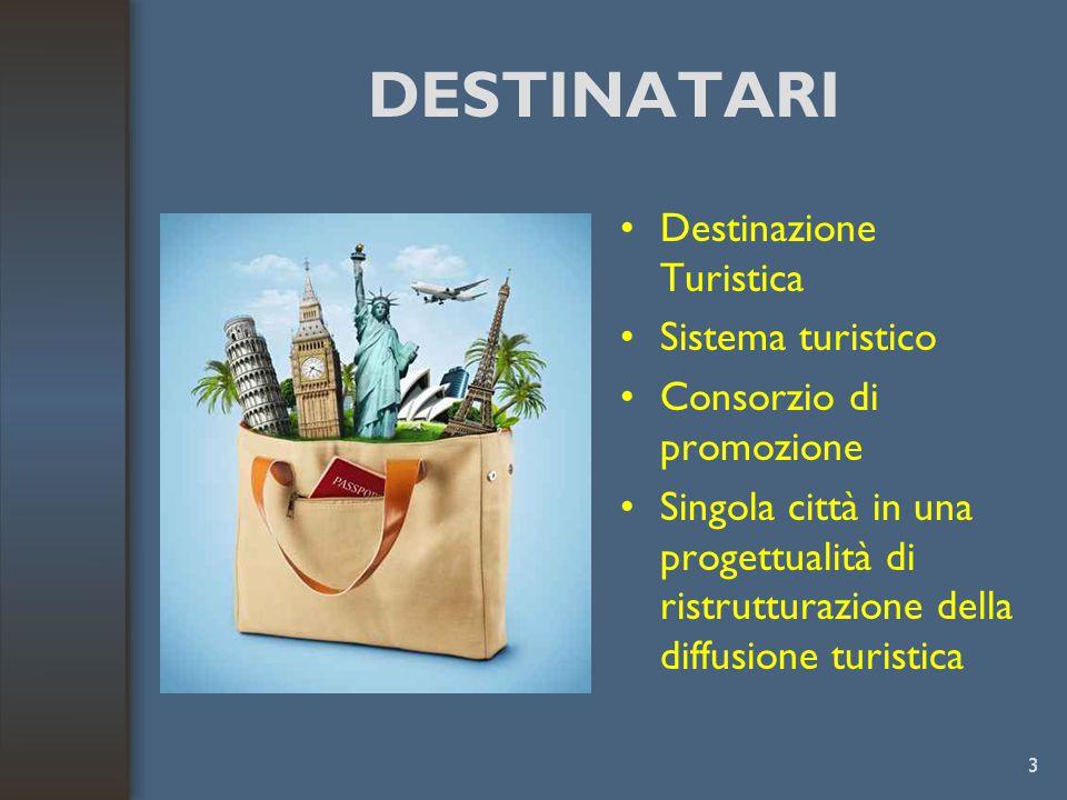 DESTINATARI Destinazione Turistica Sistema turistico Consorzio di promozione Singola città in una progettualità di ristrutturazione della diffusione turistica 3
