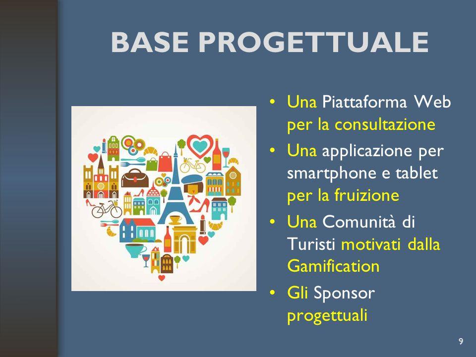 BASE PROGETTUALE Una Piattaforma Web per la consultazione Una applicazione per smartphone e tablet per la fruizione Una Comunità di Turisti motivati dalla Gamification Gli Sponsor progettuali 9