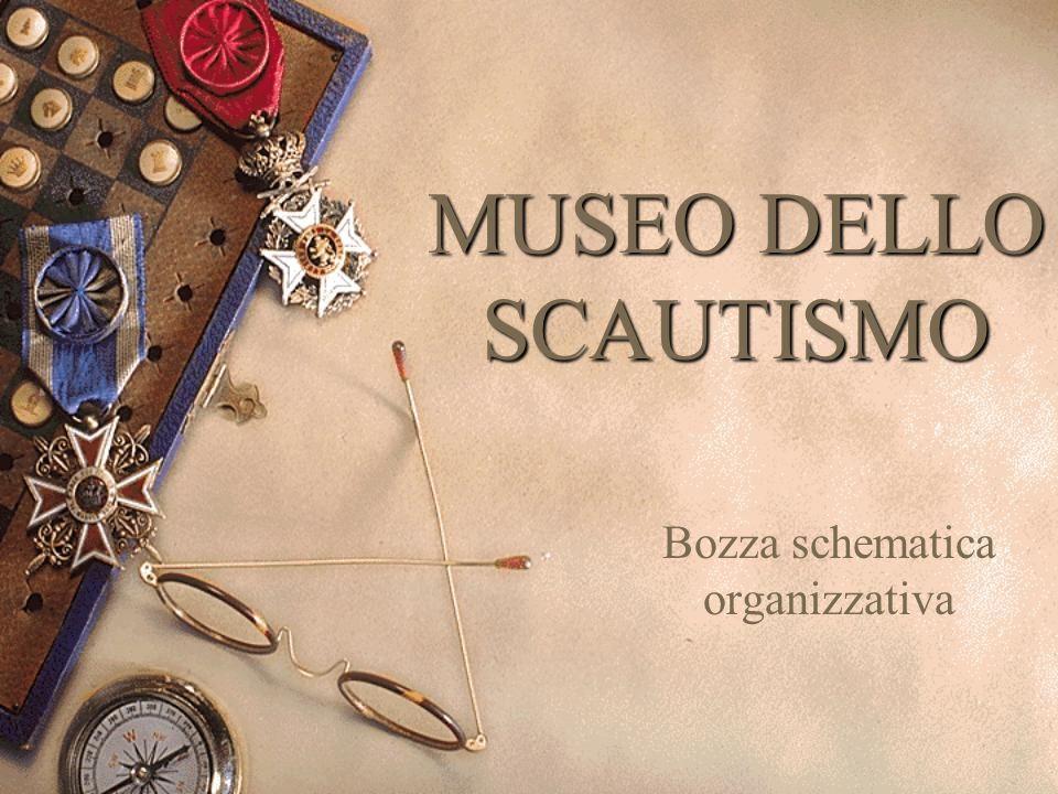 MUSEO DELLO SCAUTISMO Bozza schematica organizzativa