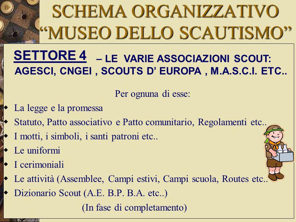SETTORE 4 Per ognuna di esse:  La legge e la promessa  Statuto, Patto associativo e Patto comunitario, Regolamenti etc..