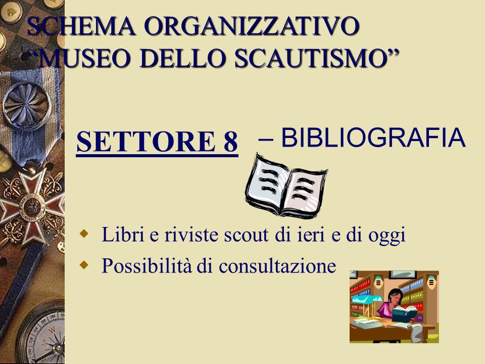 SETTORE 8  Libri e riviste scout di ieri e di oggi  Possibilità di consultazione – BIBLIOGRAFIA SCHEMA ORGANIZZATIVO MUSEO DELLO SCAUTISMO
