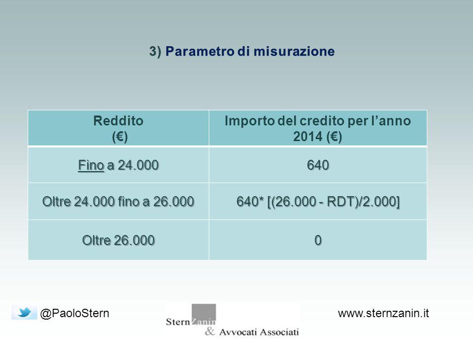 @PaoloSternwww.sternzanin.it Reddito (€) Importo del credito per l'anno 2014 (€) Fino a 24.000 640 Oltre 24.000 fino a 26.000 640* [(26.000 - RDT)/2.000] Oltre 26.000 0