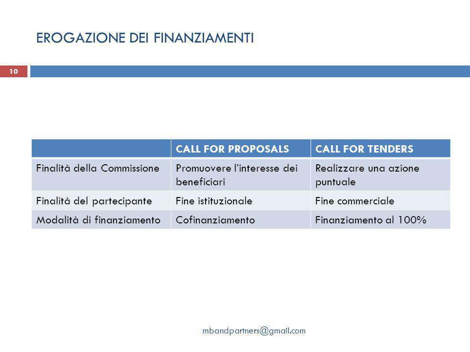 EROGAZIONE DEI FINANZIAMENTI mbandpartners@gmail.com 10 CALL FOR PROPOSALSCALL FOR TENDERS Finalità della CommissionePromuovere l'interesse dei benefi