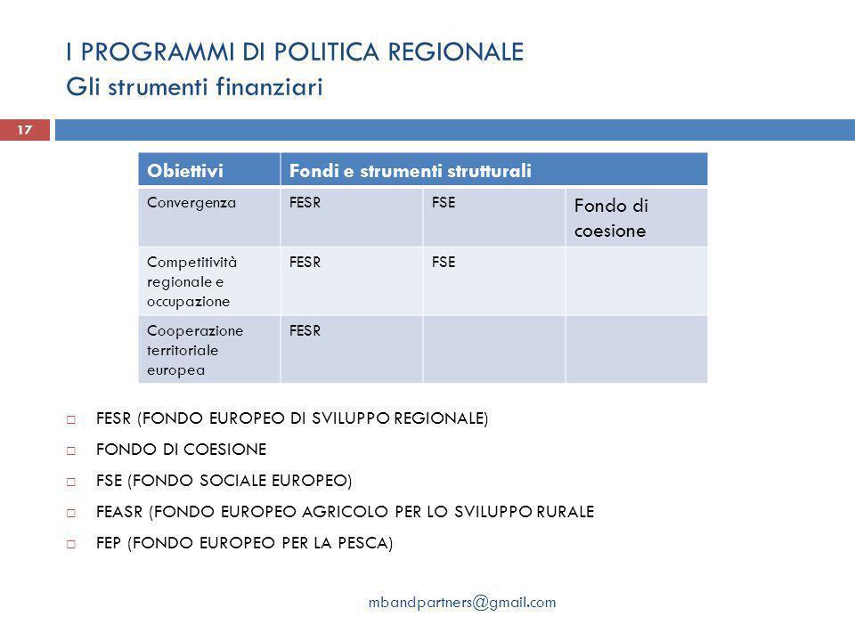 I PROGRAMMI DI POLITICA REGIONALE Gli strumenti finanziari mbandpartners@gmail.com 17  FESR (FONDO EUROPEO DI SVILUPPO REGIONALE)  FONDO DI COESIONE  FSE (FONDO SOCIALE EUROPEO)  FEASR (FONDO EUROPEO AGRICOLO PER LO SVILUPPO RURALE  FEP (FONDO EUROPEO PER LA PESCA) ObiettiviFondi e strumenti strutturali ConvergenzaFESRFSE Fondo di coesione Competitività regionale e occupazione FESRFSE Cooperazione territoriale europea FESR
