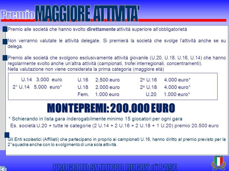 MONTEPREMI: 100.000 EURO Vengono premiati gli Enti Scolastici (Affiliati) che partecipano in proprio all'attività UNDER 14 (minimo 14 concentramenti).