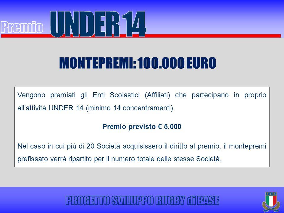 Premio di 2.000 euro alle 16 partecipanti alle fasi finali dei campionati U.16 e U.18 (Prime due per ogni trofeo) Premio ulteriore di 4.000 euro alle 4 vincenti dei quattro trofei U.