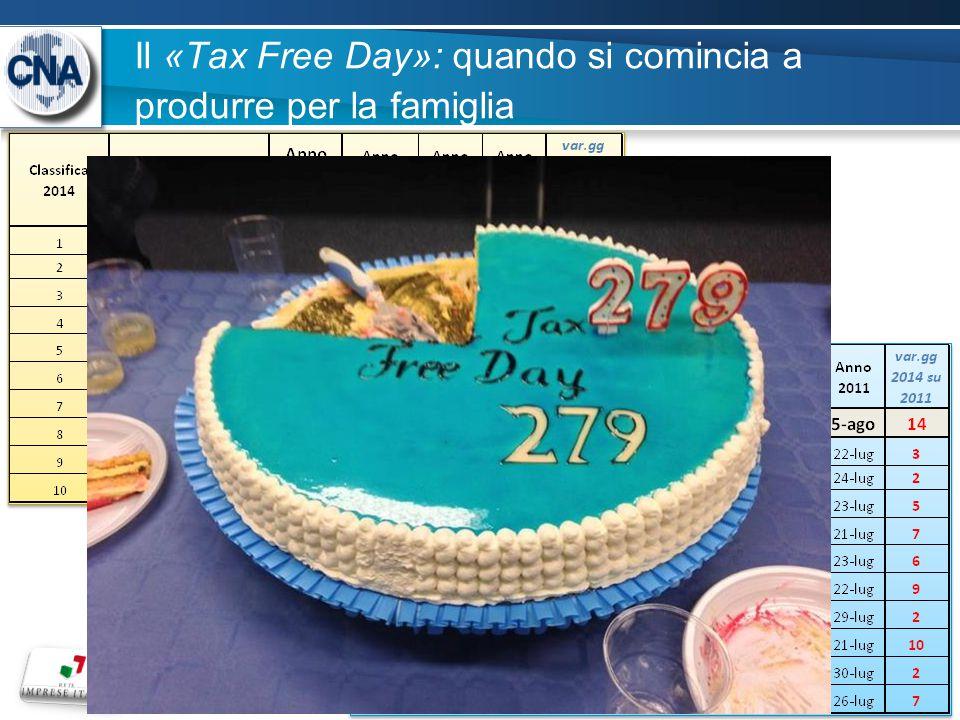 Il «Tax Free Day»: quando si comincia a produrre per la famiglia 11