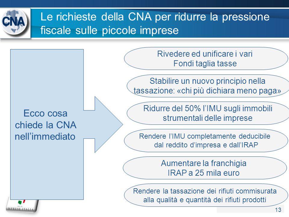 Le richieste della CNA per ridurre la pressione fiscale sulle piccole imprese 13 Rivedere ed unificare i vari Fondi taglia tasse Stabilire un nuovo principio nella tassazione: «chi più dichiara meno paga» Ridurre del 50% l'IMU sugli immobili strumentali delle imprese Rendere l'IMU completamente deducibile dal reddito d'impresa e dall'IRAP Aumentare la franchigia IRAP a 25 mila euro Rendere la tassazione dei rifiuti commisurata alla qualità e quantità dei rifiuti prodotti Ecco cosa chiede la CNA nell'immediato