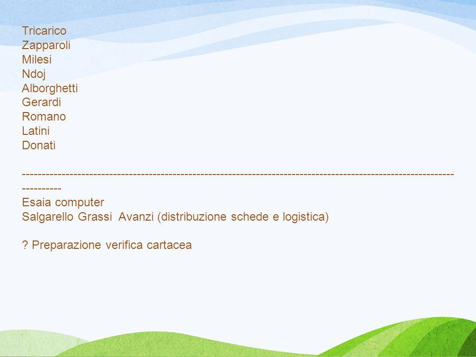 Tricarico Zapparoli Milesi Ndoj Alborghetti Gerardi Romano Latini Donati -----------------------------------------------------------------------------