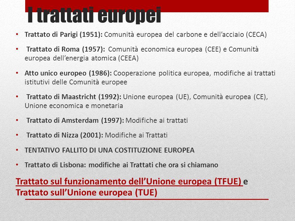 I trattati europei Trattato di Parigi (1951): Comunità europea del carbone e dell'acciaio (CECA) Trattato di Roma (1957): Comunità economica europea (CEE) e Comunità europea dell'energia atomica (CEEA) Atto unico europeo (1986): Cooperazione politica europea, modifiche ai trattati istitutivi delle Comunità europee Trattato di Maastricht (1992): Unione europea (UE), Comunità europea (CE), Unione economica e monetaria Trattato di Amsterdam (1997): Modifiche ai trattati Trattato di Nizza (2001): Modifiche ai Trattati TENTATIVO FALLITO DI UNA COSTITUZIONE EUROPEA Trattato di Lisbona: modifiche ai Trattati che ora si chiamano Trattato sul funzionamento dell'Unione europea (TFUE) e Trattato sull'Unione europea (TUE)
