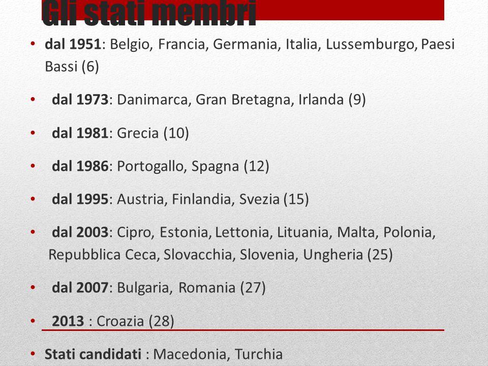 Gli stati membri dal 1951: Belgio, Francia, Germania, Italia, Lussemburgo, Paesi Bassi (6) dal 1973: Danimarca, Gran Bretagna, Irlanda (9) dal 1981: Grecia (10) dal 1986: Portogallo, Spagna (12) dal 1995: Austria, Finlandia, Svezia (15) dal 2003: Cipro, Estonia, Lettonia, Lituania, Malta, Polonia, Repubblica Ceca, Slovacchia, Slovenia, Ungheria (25) dal 2007: Bulgaria, Romania (27) 2013 : Croazia (28) Stati candidati : Macedonia, Turchia