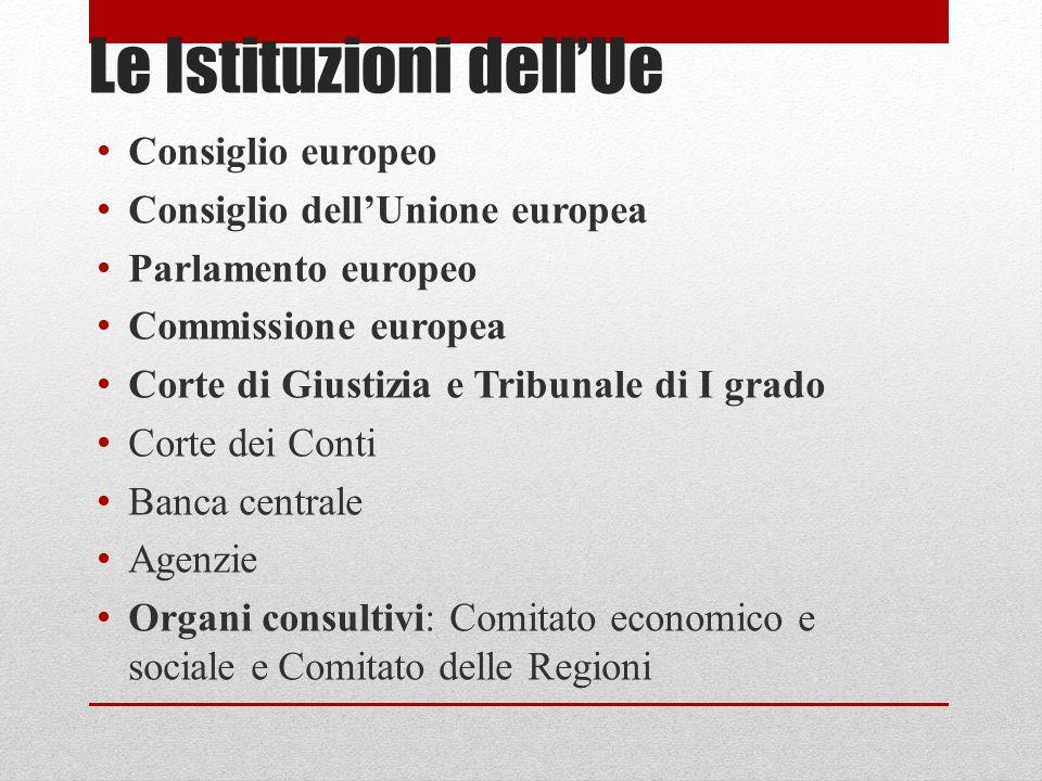 Le Istituzioni dell'Ue Consiglio europeo Consiglio dell'Unione europea Parlamento europeo Commissione europea Corte di Giustizia e Tribunale di I grado Corte dei Conti Banca centrale Agenzie Organi consultivi: Comitato economico e sociale e Comitato delle Regioni
