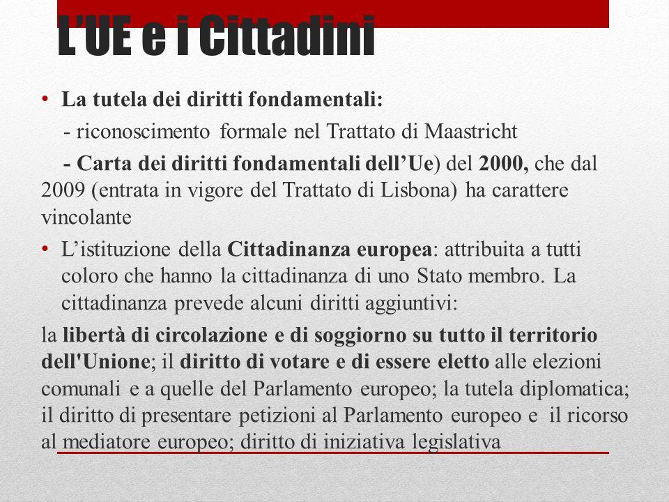 L'UE e i Cittadini La tutela dei diritti fondamentali: - riconoscimento formale nel Trattato di Maastricht - Carta dei diritti fondamentali dell'Ue) del 2000, che dal 2009 (entrata in vigore del Trattato di Lisbona) ha carattere vincolante L'istituzione della Cittadinanza europea: attribuita a tutti coloro che hanno la cittadinanza di uno Stato membro.