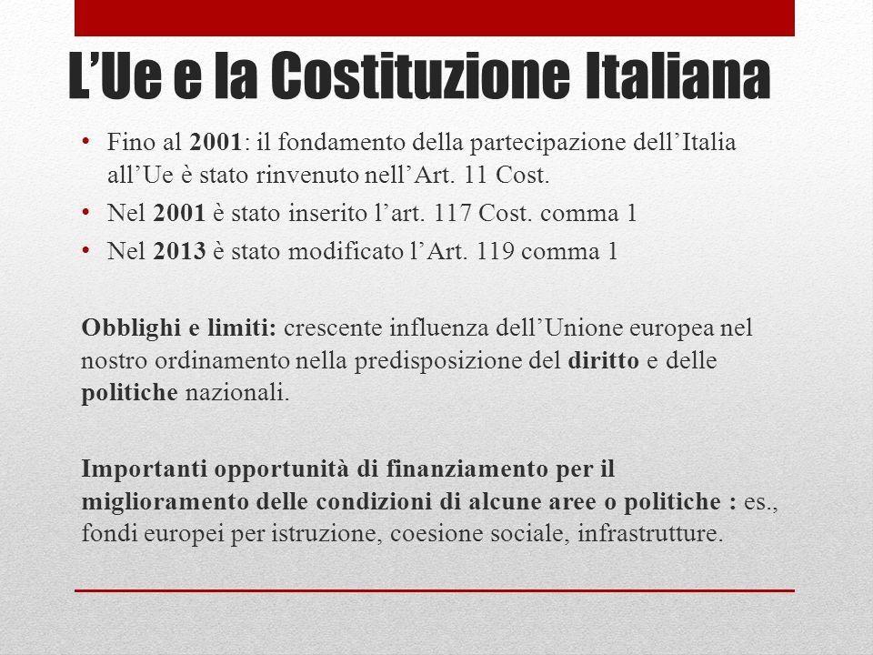 L'Ue e la Costituzione Italiana Fino al 2001: il fondamento della partecipazione dell'Italia all'Ue è stato rinvenuto nell'Art.