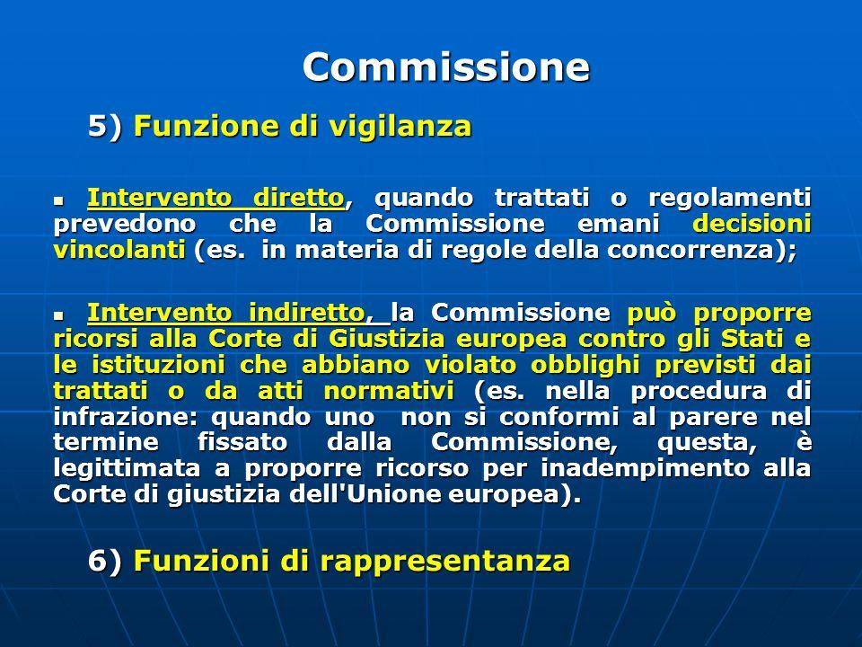 5) Funzione di vigilanza Intervento diretto, quando trattati o regolamenti prevedono che la Commissione emani decisioni vincolanti (es.